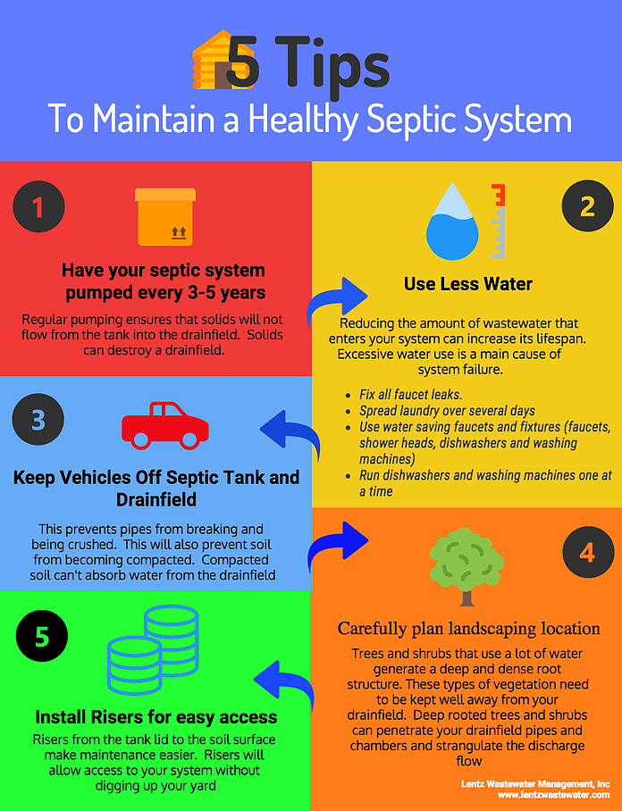 5 Tips To Healthy Septic System Statesville Lentz