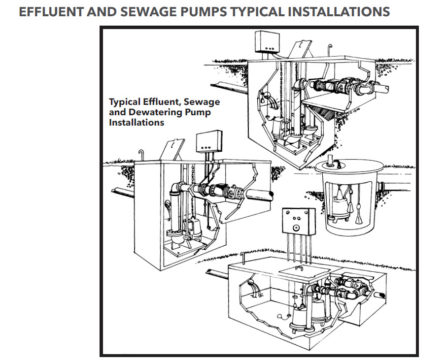 Effluent and Sewage Pumps Typical Installations